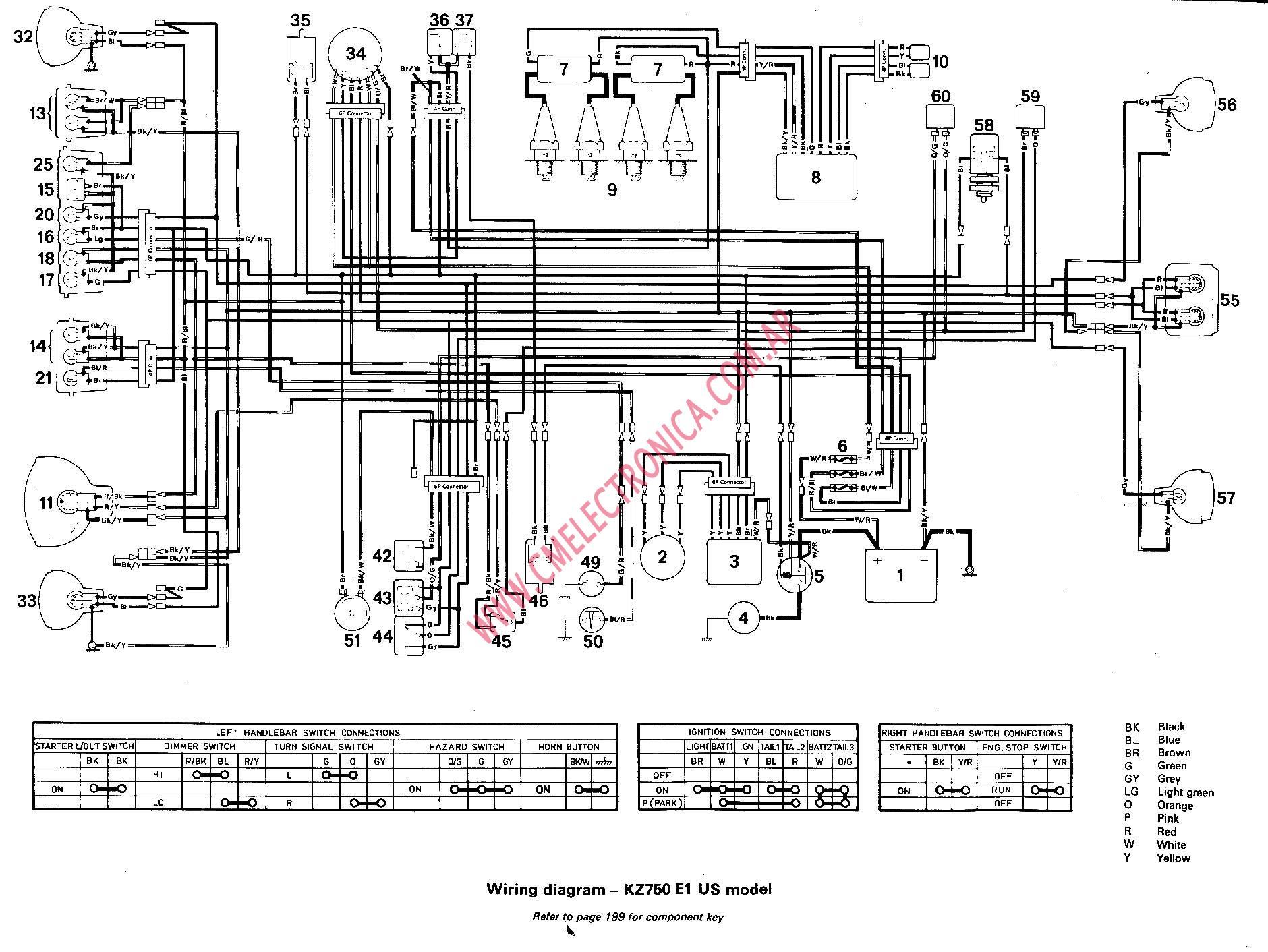 KX_8039] 1980 K Z 750 Wiring Diagram Get Free Image About Wiring Diagram  Free DiagramGinia Rosz Phae Mohammedshrine Librar Wiring 101