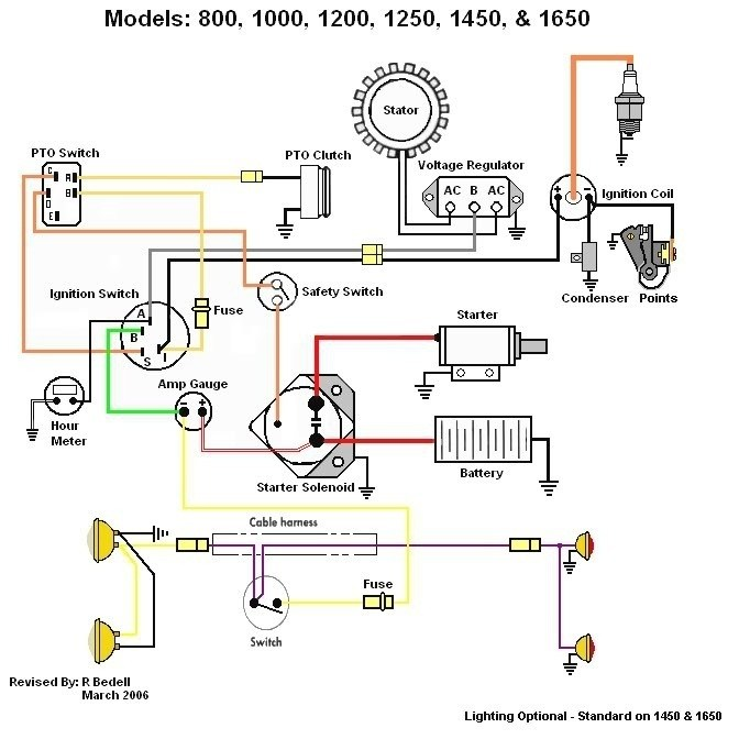[SCHEMATICS_4CA]  Cub Cadet 682 Wiring Diagram - Pump Motor Wiring Diagram for Wiring Diagram  Schematics | Cub Cadet 1710 Wiring Diagram |  | Wiring Diagram Schematics