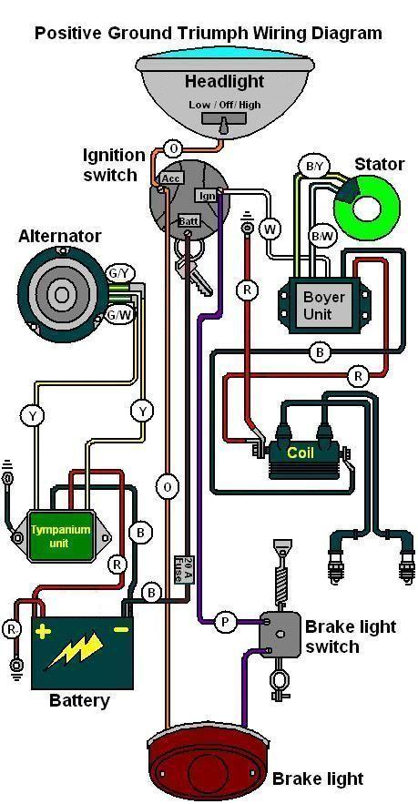 Cool Mini Alternator Wiring Diagram Basic Electronics Wiring Diagram Wiring Cloud Itislusmarecoveryedborg