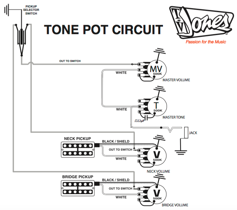 fh_2502] wiring diagram for gretsch download diagram  cajos ehir mentra istic inama itive rect mohammedshrine librar wiring 101