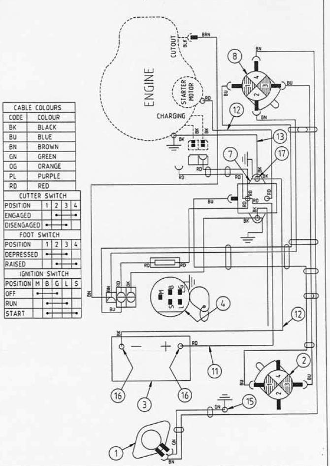 11 Hp Briggs Wiring Diagram Grand Prix Wiring Diagrams Begeboy Wiring Diagram Source