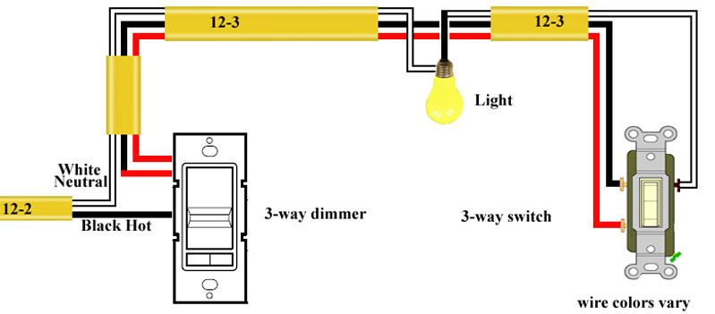 Awesome Three Way Dimmer Switch Schematic With Wire Wiring Diagram Wiring Cloud Ostrrenstrafr09Org