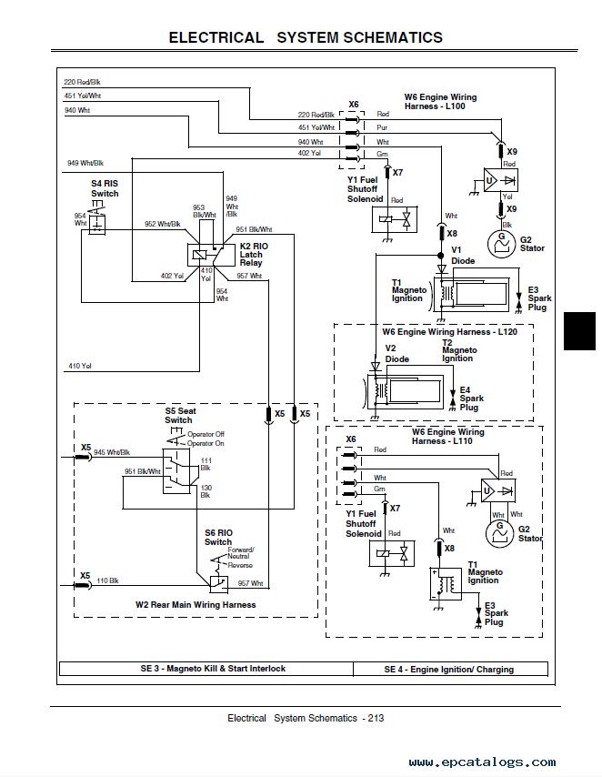 john deere 1010 wiring schematic gg 7411  furthermore john deere stx mower wiring diagram as well  john deere stx mower wiring diagram as