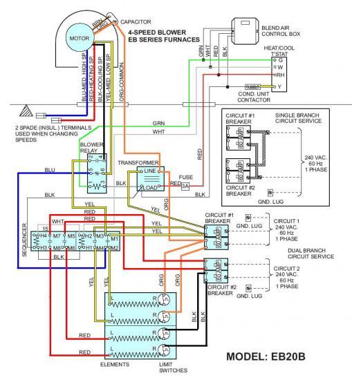 Coleman Electric Furnace Wiring Diagram