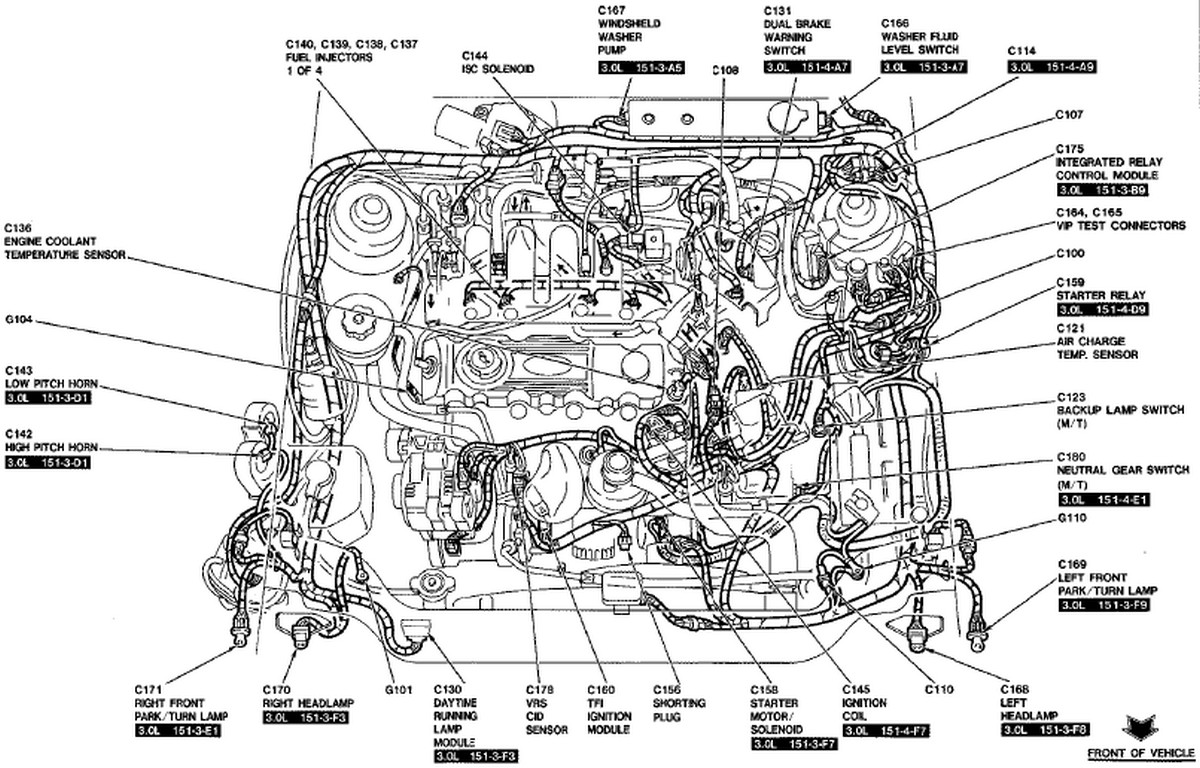 1992 Ford Taurus Engine Diagram 20 Amp 240v Plug Wiring Diagram Sportster Wiring Nescafe Jeanjaures37 Fr