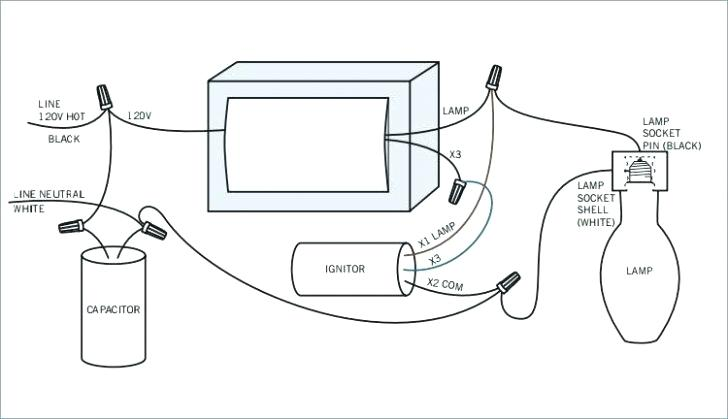 WV_2210] Advance Ballast Kit Wiring Diagram Free Diagram | Advance Ballast Kit Wiring Diagram |  | Drosi Renstra Fr09 Librar Wiring 101