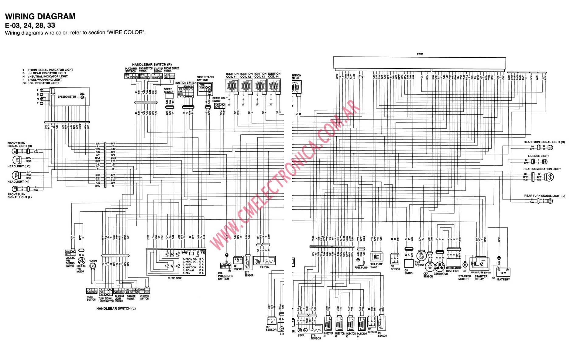2005 Suzuki Gsxr 600 Wiring Schematic