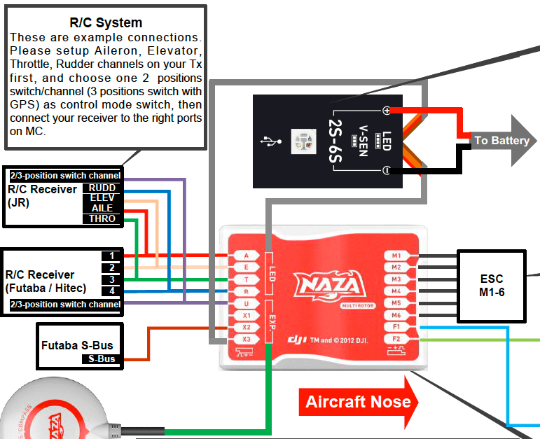 [SCHEMATICS_48IU]  XD_8727] Naza V2 Wiring Diagram Blog Featuring Pictures Of The Wiring  Diagram Schematic Wiring | Naza Mv2 Wiring Diagram |  | Aesth Denli Meric Benkeme Mohammedshrine Librar Wiring 101
