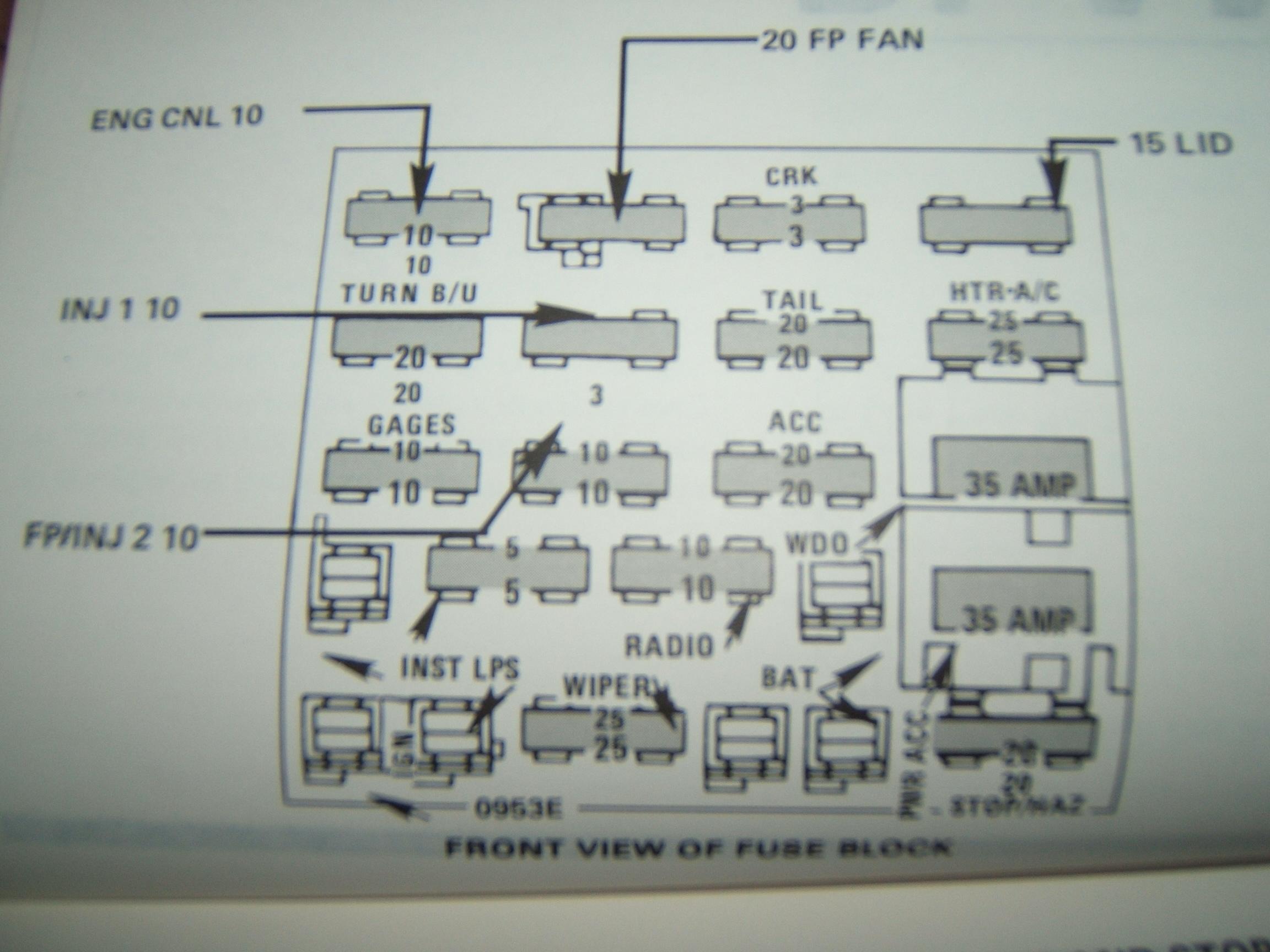 Fabulous 93 Camaro Fuse Box Wiring Diagram Tutorial Wiring Cloud Hemtegremohammedshrineorg