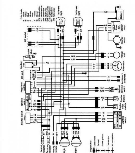 Kawasaki Klf 300 Wiring Diagram - Fuse Box 1996 Nissan Pathfinder -  bullet-squier.yenpancane.jeanjaures37.fr | Bayou 300 Wiring Diagram For |  | Wiring Diagram Resource