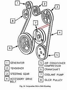 Marvelous Auto Electrical Wiring Diagram Page Of 296 Usi Edu New Viddyup Com Wiring Cloud Histehirlexornumapkesianilluminateatxorg