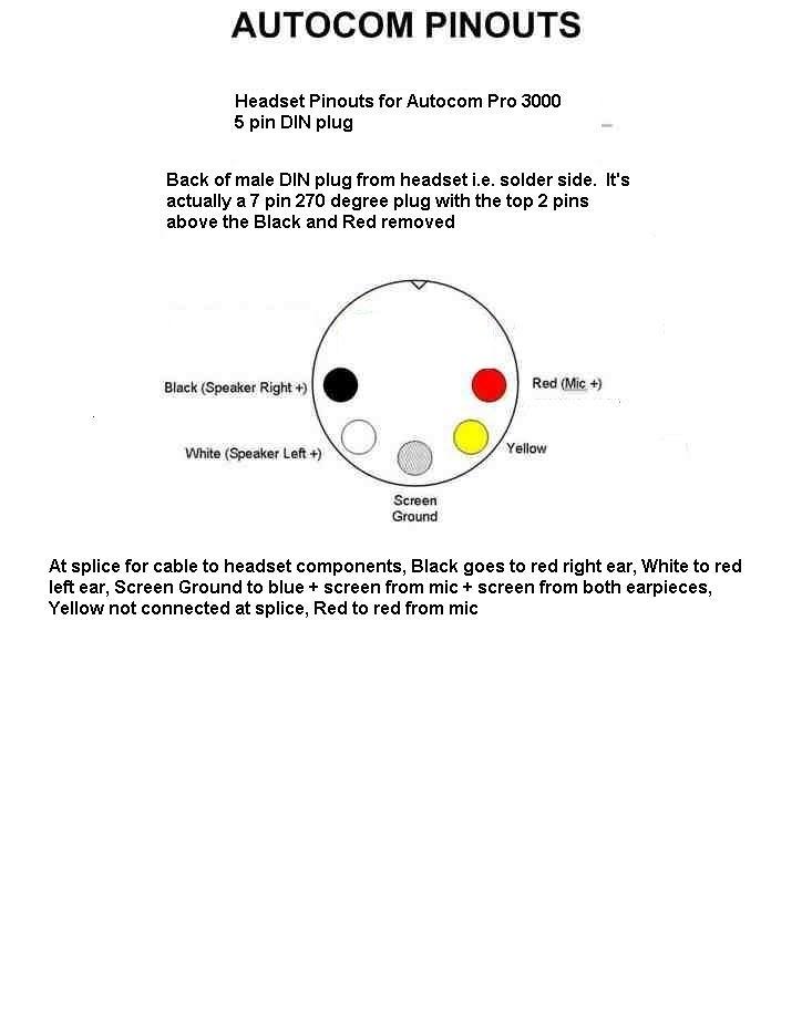 YT_6323] 5 Pin Din Wiring Diagram Schematic WiringAnimo Scata Oper Semec Mohammedshrine Librar Wiring 101