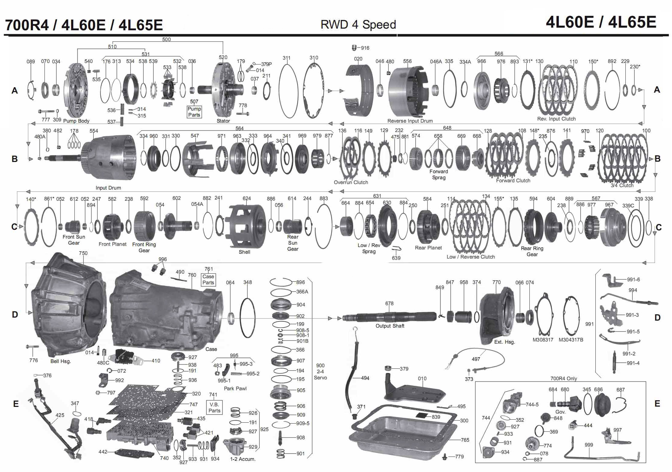 Enjoyable 700R4 Rebuild Diagram Wiring Diagram Schema Wiring Cloud Rineaidewilluminateatxorg
