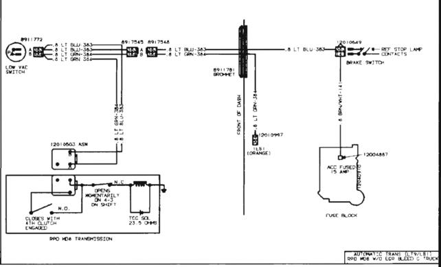 VR_2344] Diagram 700R4 Wiring Diagram Quotes 700R4 Wiring Diagram Chevy  700R4 Free Diagram | Speedometor 700r4 Transmission Wiring Diagram |  | Ndine Cana Inrebe Mohammedshrine Librar Wiring 101