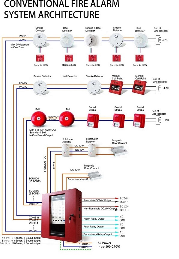 Xw 6678 Fire Alarm Control Panel Wiring Diagram Together With Fire Alarm Wiring Diagram