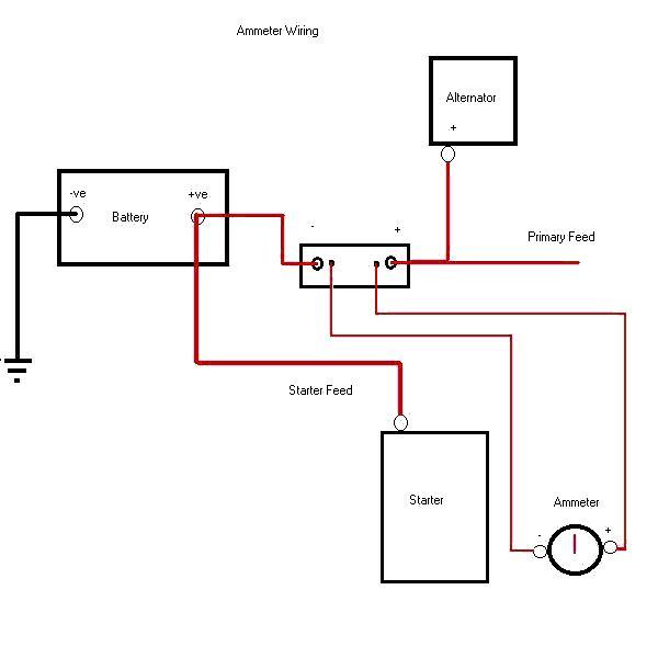 [EQHS_1162]  Amp Meter Wiring Diagram Jvc Stereo Wiring Harness Diagram -  harmoko.art-33.autoprestige-utilitaire.fr | Alternator Wiring Diagram With Ammeter |  | Wiring Diagram and Schematics