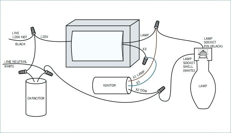 480 Volt Metal Halide Wiring Diagrams FULL Version HD Quality Wiring  Diagrams - VALEDIAGRAM.AS4A.FRAS4A.FR