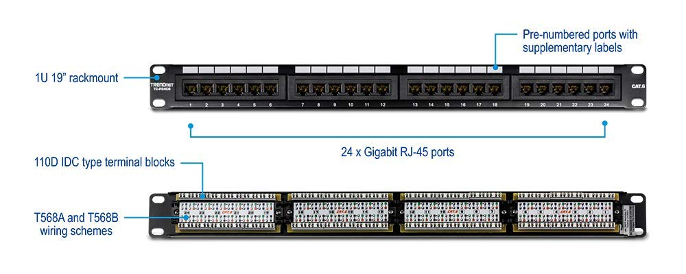 Cat5E Patch Panel Wiring Diagram from static-resources.imageservice.cloud