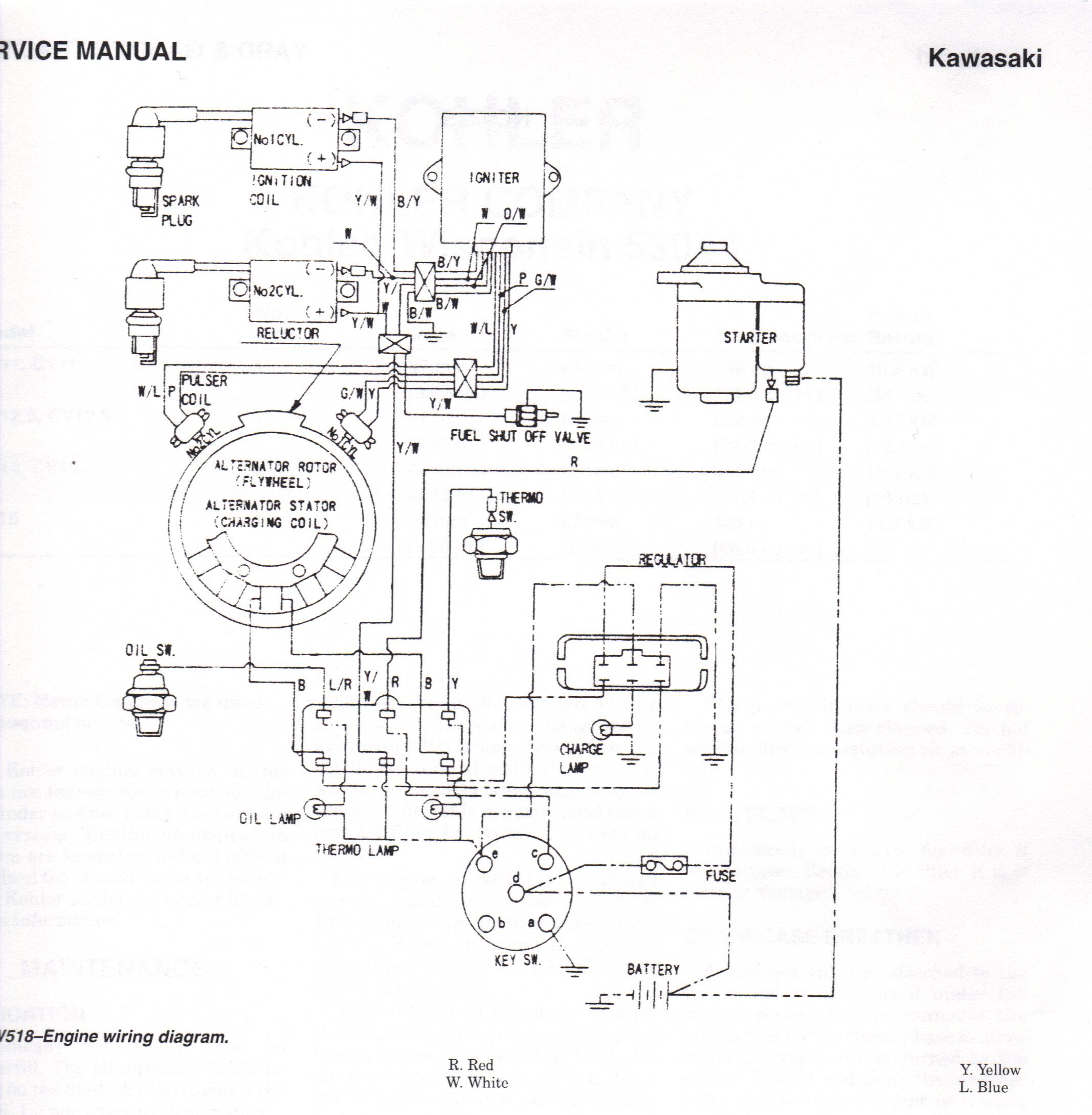 OG_9122] 22 Hp Kawasaki Wiring Diagram Schematic WiringArch Orsal Elia Arch Dome Mohammedshrine Librar Wiring 101