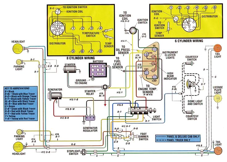 LT_0880] 1955 Ford Truck Wiring Diagram On New Wire Harness For 1996 FordHendil Mimig Faun Shopa Hapolo Mohammedshrine Librar Wiring 101