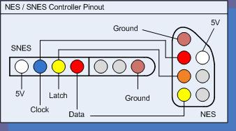 Excellent Super Nintendo Controller Wiring Diagram General Wiring Diagram Data Wiring Cloud Grayisramohammedshrineorg