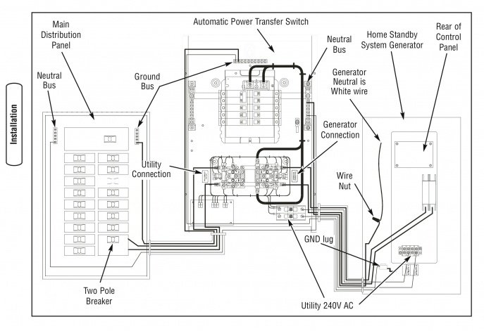 Hb 2633 Switch Wiring Diagram Likewise Generator Automatic Transfer Switch Wiring Diagram