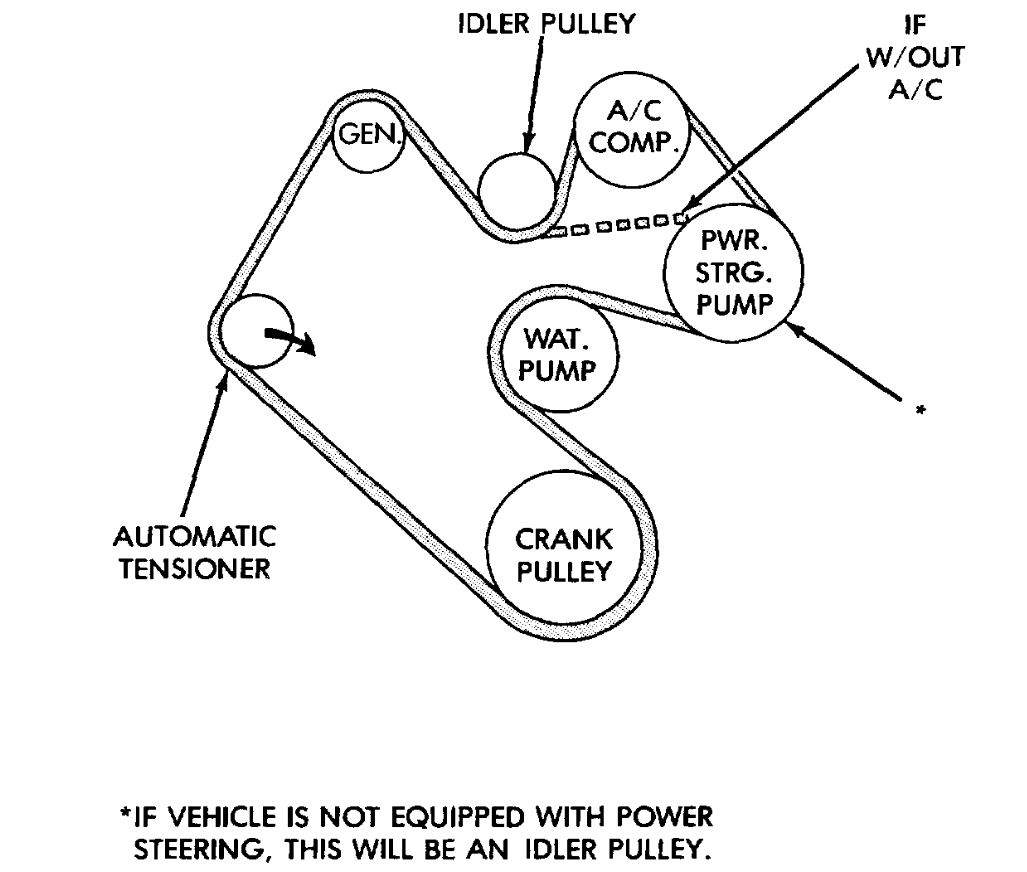 Rg 9767 2005 Dodge Ram 2500 Fan Belt Diagram Wiring Diagram