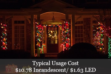 Superb Christmas Lights Power Consumption Wiring Cloud Xempagosophoxytasticioscodnessplanboapumohammedshrineorg
