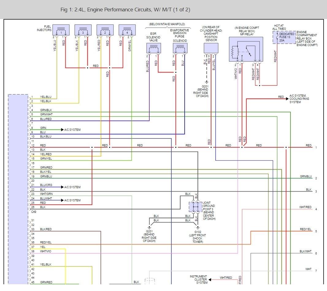 Mitsubishi Lancer Ce Wiring Diagram