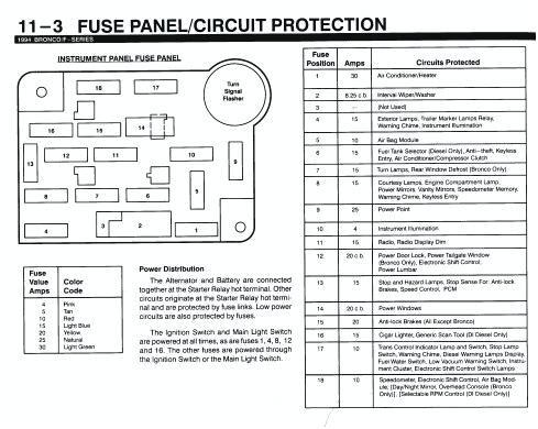 HE_2558] Battery Ford Ranger Fuse Box DiagramEffl Peted Romet Tacle Xolia Mohammedshrine Librar Wiring 101