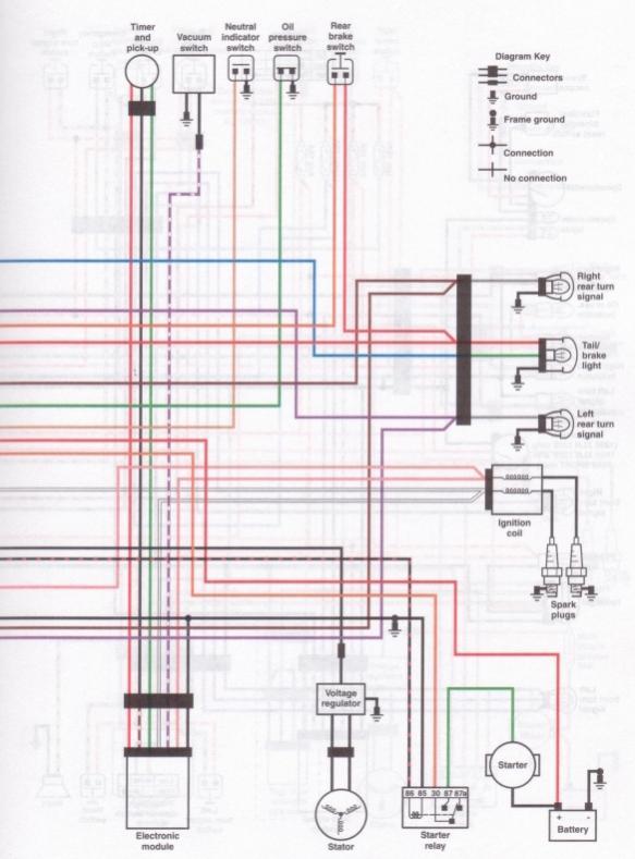1991 harley davidson sportster 883 wiring diagram  1996