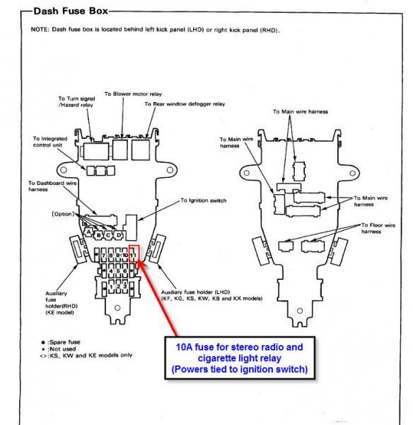 RH_2032] Honda Accord Fuse Box Diagram On 91 Accord Cigarette Lighter  Wiring Schematic Wiring  Dylit Momece Mohammedshrine Librar Wiring 101