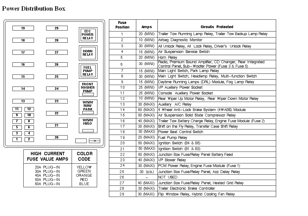 MR_9952] 96 Chrysler Sebring Fuse Box Diagram Wiring DiagramOxyt Astic Iosco Dness Plan Boapu Mohammedshrine Librar Wiring 101