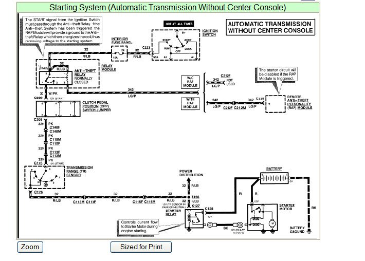 bz_9614] 92 explorer starter solenoid wiring diagram free diagram  amenti garna majo nekout expe nnigh benkeme mohammedshrine librar wiring 101
