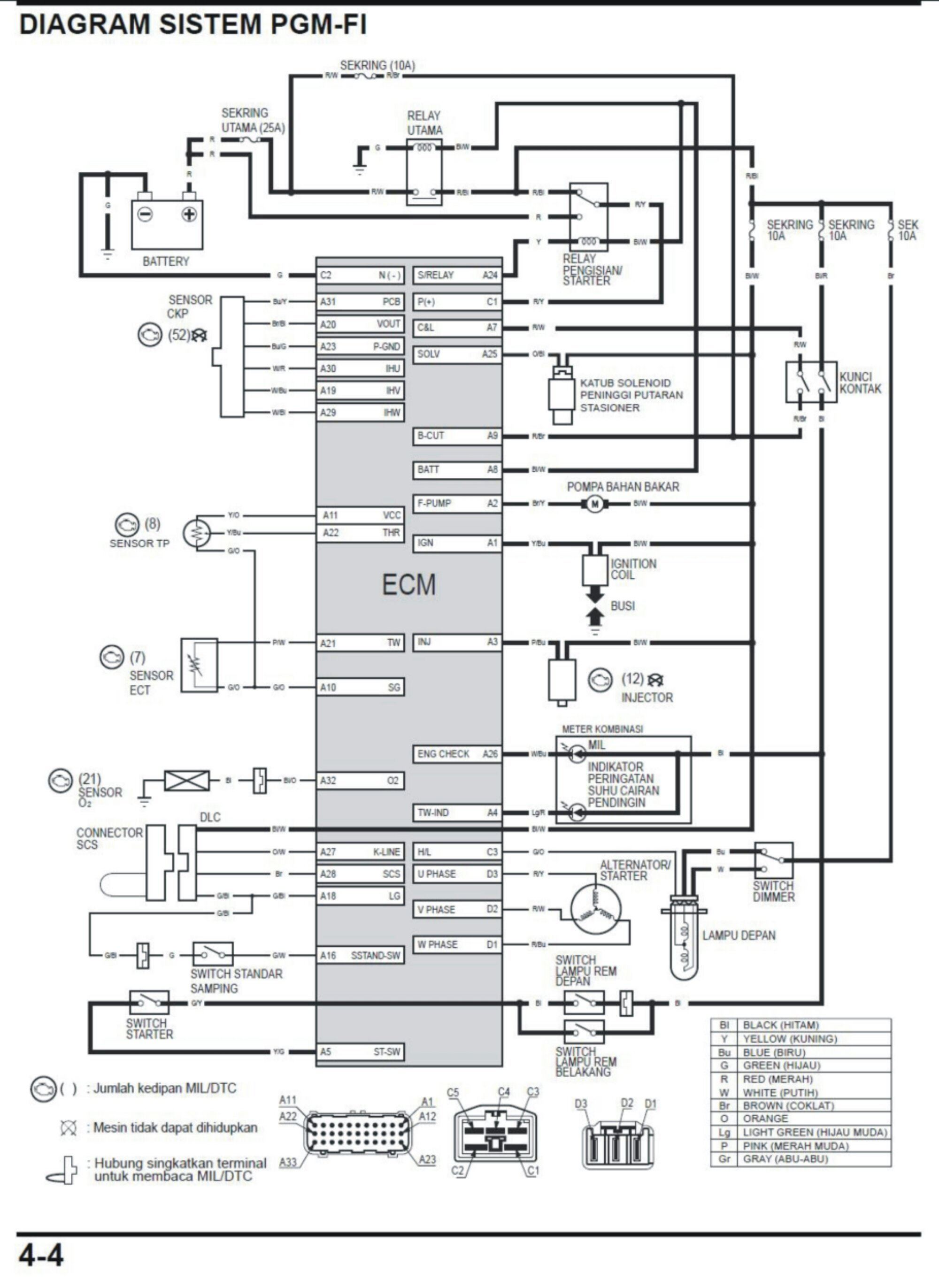 RB_7587] Wiring Diagram Honda Beat Free About Wiring Diagram And Schematic  On Wiring DiagramNorab Anist Ungo Skat Peted Phae Mohammedshrine Librar Wiring 101