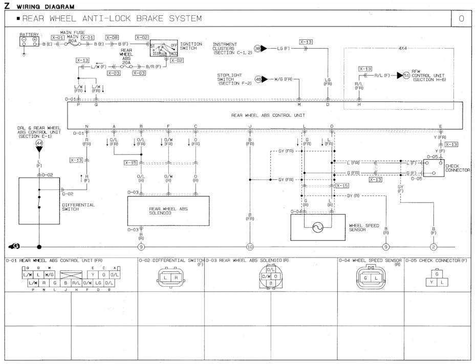 1991 mazda b2600i wiring diagrams ls 9779  mazda b2600 fuse box download diagram  mazda b2600 fuse box download diagram