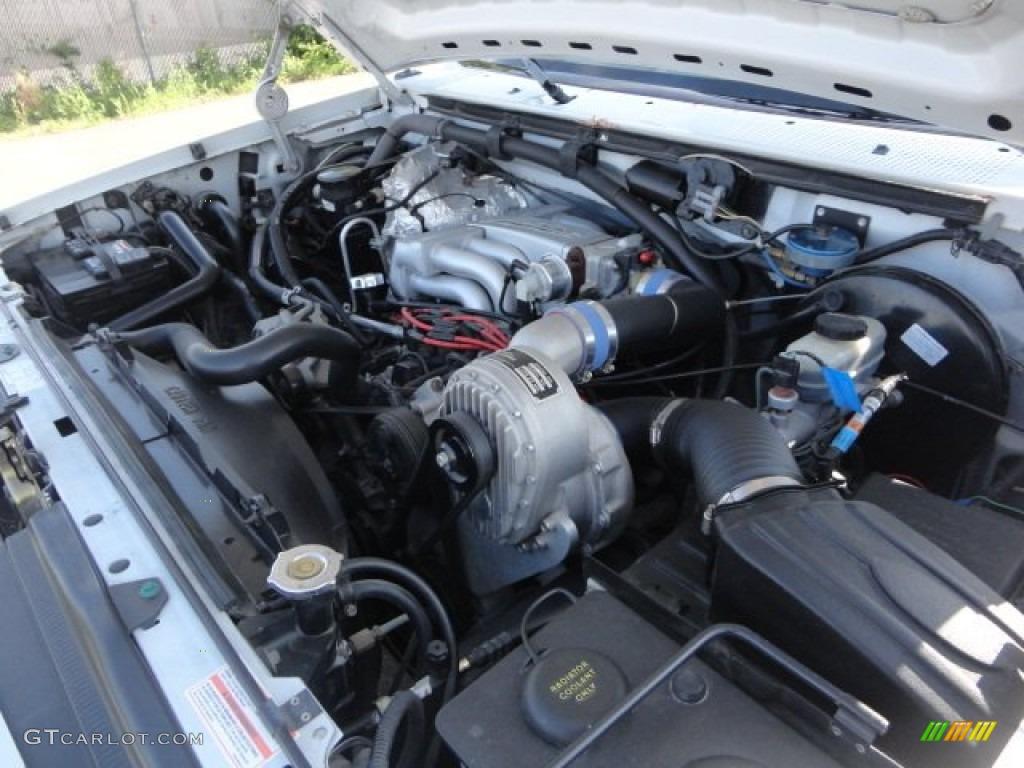 V8 Engine Diagram 1992 Ford F 150 Wiring Ho Track Turnouts Podewiring Tukune Jeanjaures37 Fr