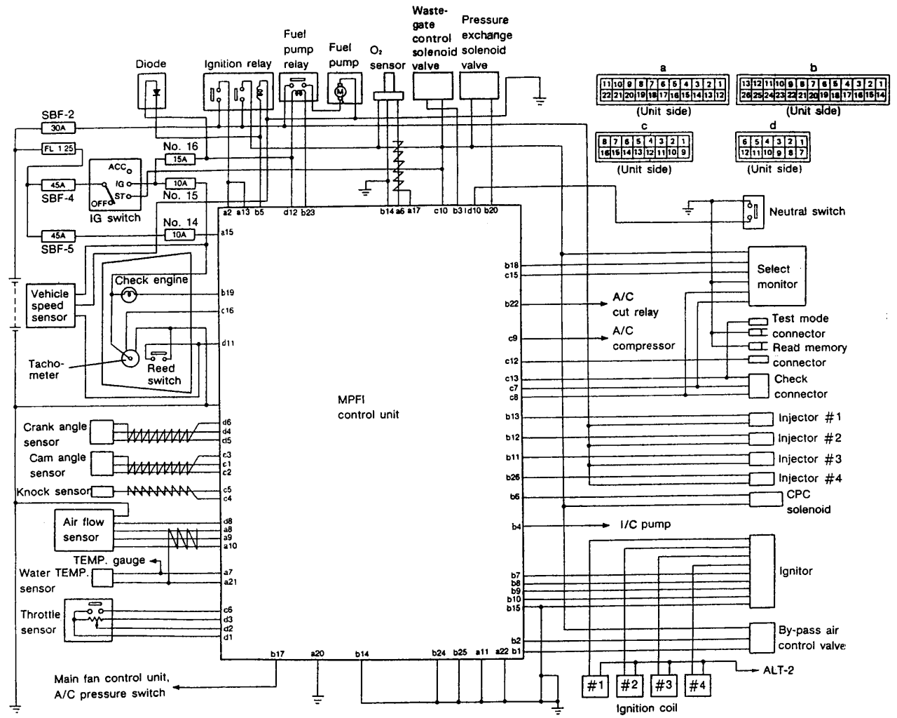 ON_9869] 92 Subaru Legacy Wiring Diagram Wiring Diagram