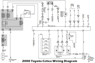 vy_9900] wiring diagram along with 2000 toyota celica ignition switch wiring  schematic wiring  winn tivexi rdona gue45 mohammedshrine librar wiring 101