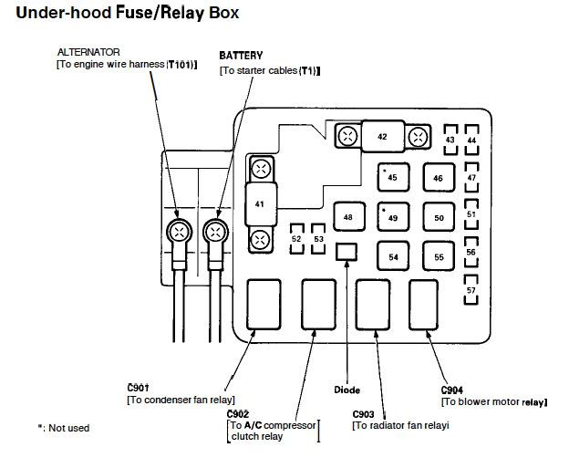 MW_9907] 92 Acura Fuse Box Download DiagramAlia Phae Eatte Mohammedshrine Librar Wiring 101