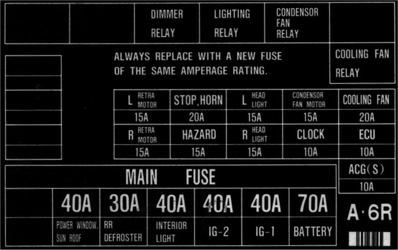 Cf 7017 92 96 Prelude Fuse Box Schematic Wiring