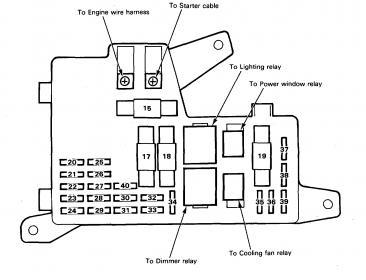 KY_4401] 92 Accord Brake Light Wiring Diagram Wiring DiagramArnes Xortanet Rious Vesi Perm Scoba Mohammedshrine Librar Wiring 101