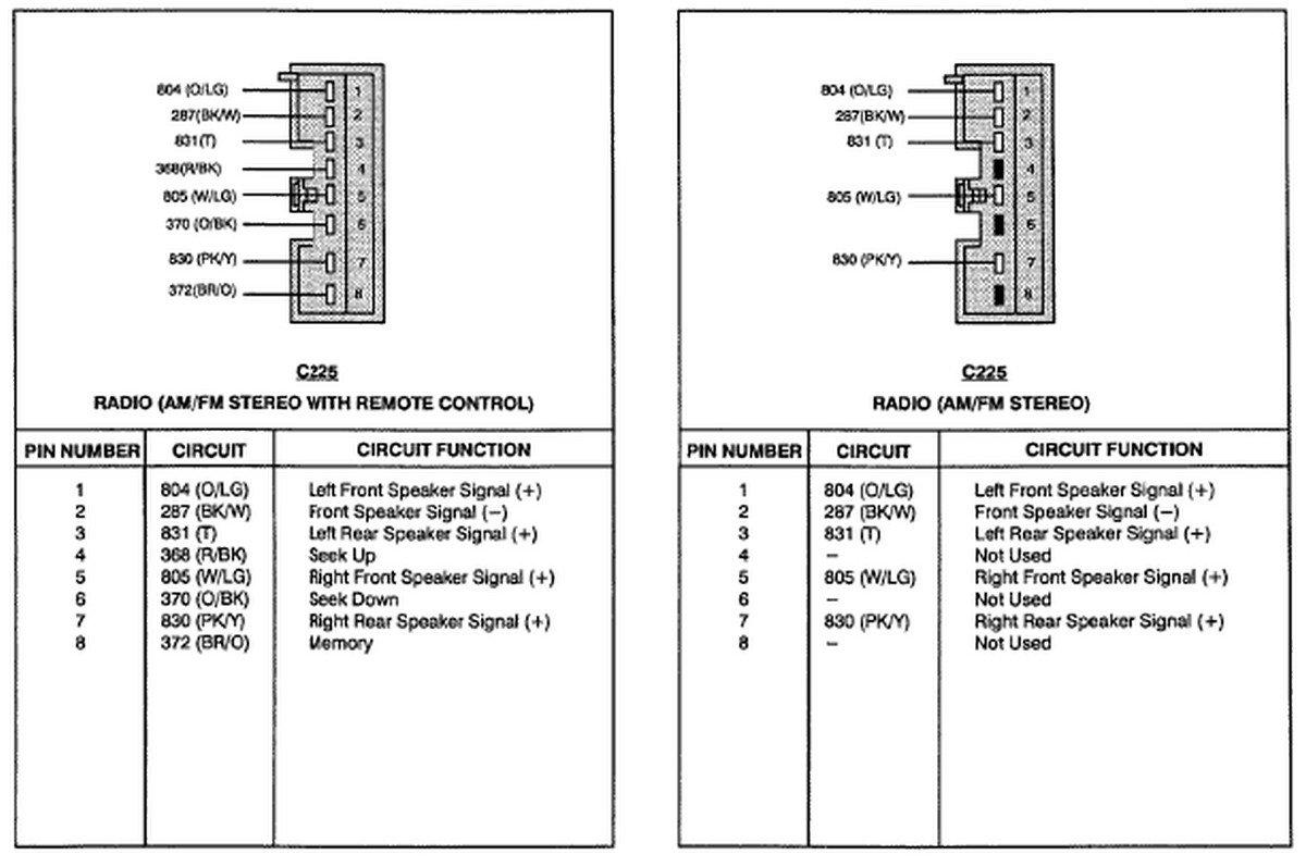 radio wire diagram for 1992 f150 - wiring diagram sum-digital-a -  sum-digital-a.graniantichiumbri.it  graniantichiumbri.it