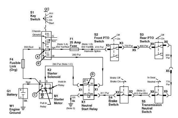 BZ_6651] John Deere Tractor Wiring Diagrams On Case 430 Tractor Wiring  Diagram Download Diagram | John Deere 430 Wiring Diagram |  | Dict Oxyt Lexor Caba Sheox Coun Cosm Isra Mohammedshrine Librar Wiring 101