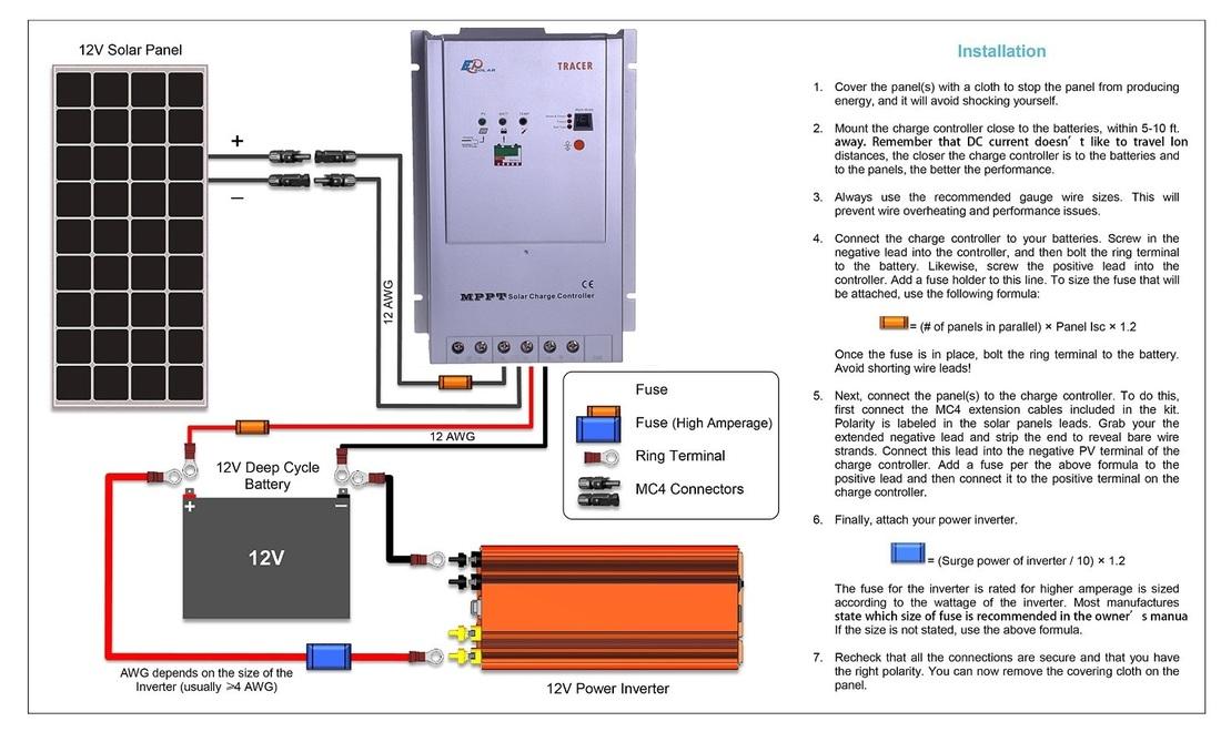 Zn 1062  Rv Camper Wiring Diagrams Download Diagram