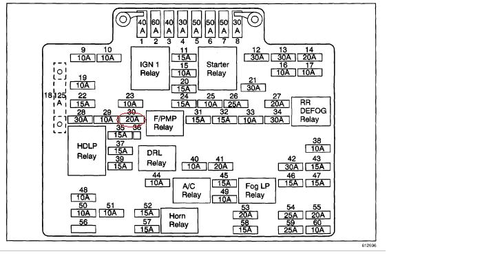 2001 Tahoe Fuse Box Diagram Wiring Diagram Wait Local C Wait Local C Maceratadoc It
