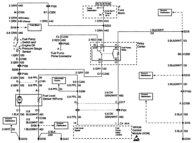 [FPER_4992]  MN_0136] 1996 Chevy S10 Engine Diagram Wiring Diagram | 98 Chevy Blazer 4 3 Engine Diagram |  | Wigeg Onom Socad Nizat Hyedi Mohammedshrine Librar Wiring 101