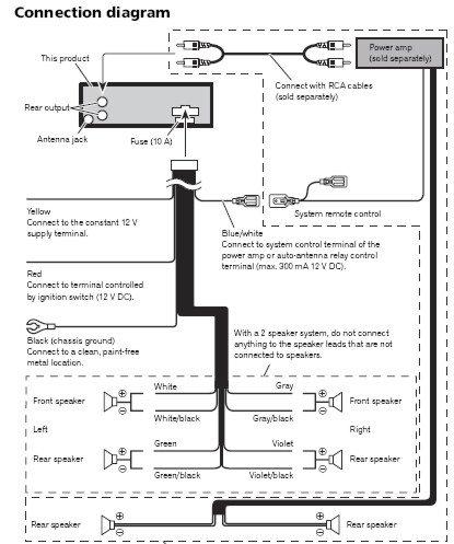 pioneer deh p6300 wiring diagram ty 2121  pioneer deh p6500 wiring diagram likewise wiring diagram  pioneer deh p6500 wiring diagram