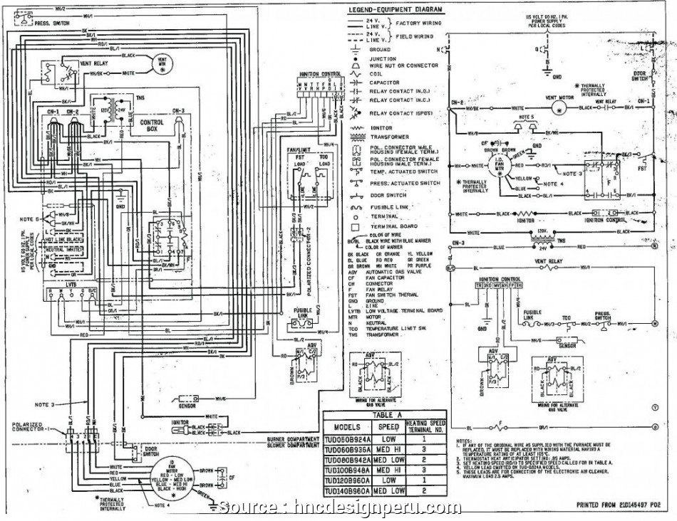 [SCHEMATICS_44OR]  Waterfurnace Wiring Diagram Fuse Box For Lincoln Ls -  jokowi.the-damboel-37.florimunt.fr | Hot Water Furnace Wire Diagram |  | jokowi.the-damboel-37.florimunt.fr