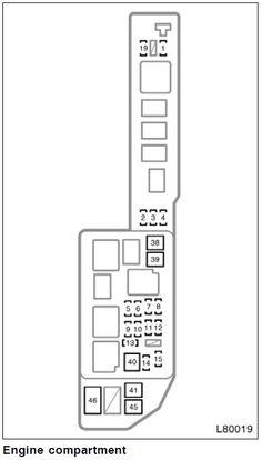 99 Camry Fuse Diagram Wiring Diagrams Database Comparison Thanks Comparison Thanks Pisolagomme It